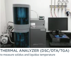 Thermal Analyzer